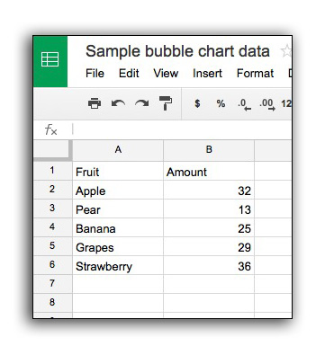 Use a spreadsheet program to export your data as a CSV