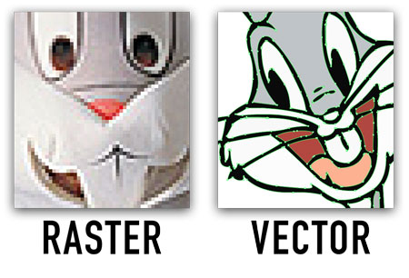 Raster vs Vector example