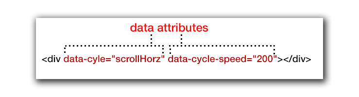 Example of data attributes