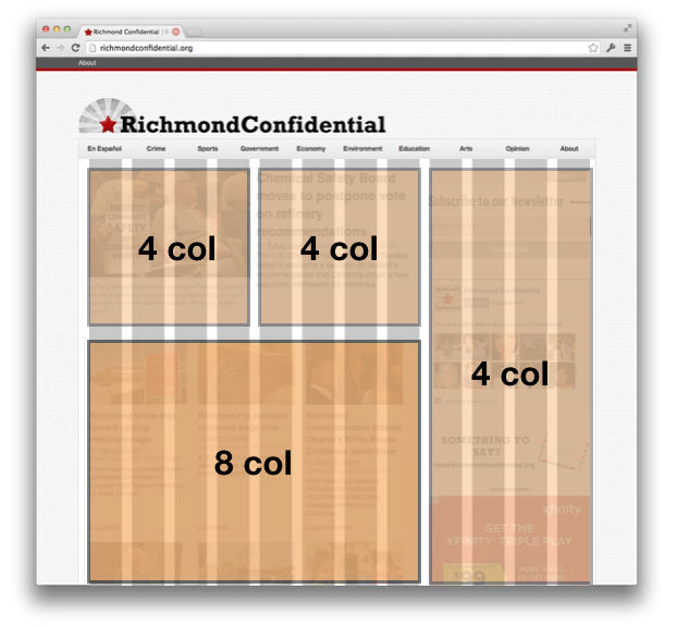 Richmond with grid blocks