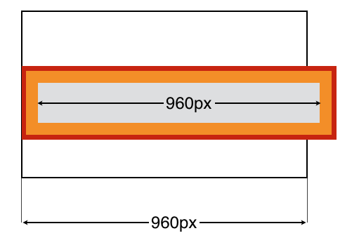 Box appearance id determined by padding, border, and width combined