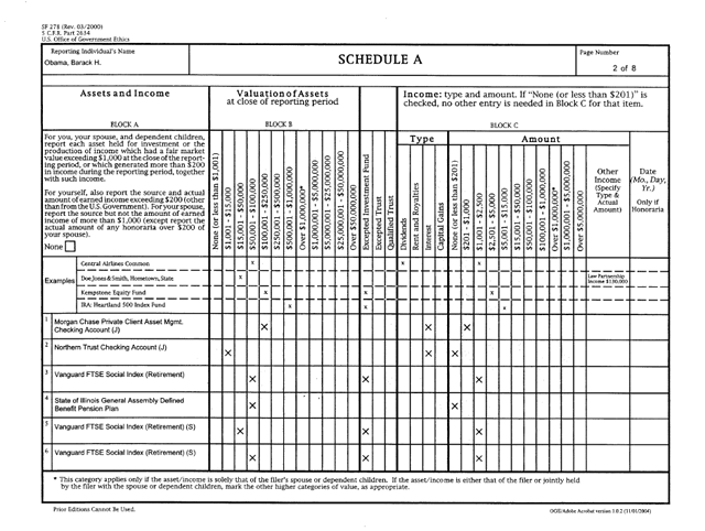 Barack Obama financial disclosure form