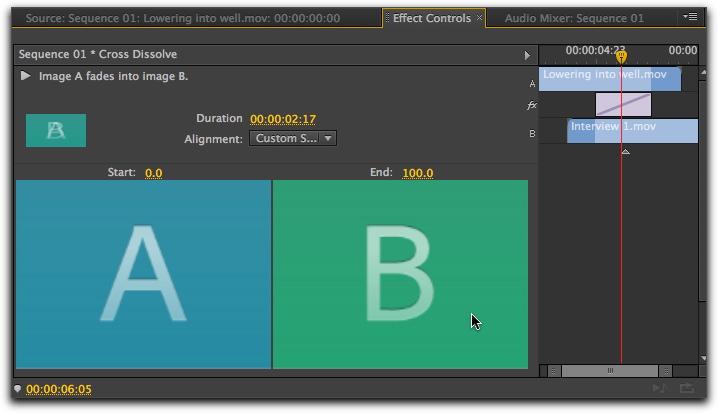 Image result for cross dissolve premiere pro