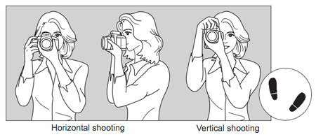 Diagram of how to properly hold the camera