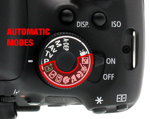 Automatic functions on the Canon T3i